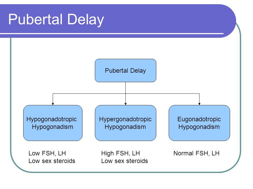 Pubertal Delay Hypogonadotropic Hypogonadism Hypergonadotropic Hypogonadism Eugonadotropic Hypogonadism Low FSH, LH Low sex steroids High FSH, LH Low