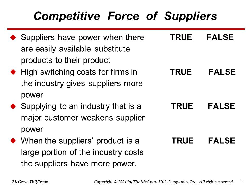 16 © 2001 by The McGraw-Hill Companies, Inc. All rights reserved. McGraw-Hill/Irwin Copyright Competitive Force of Suppliers  Suppliers have power wh