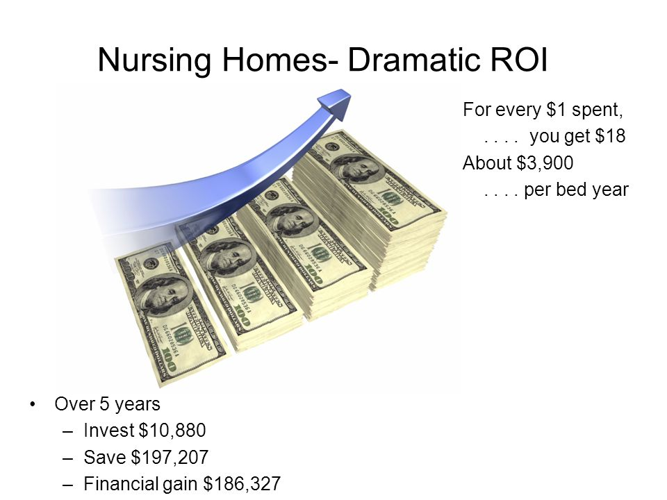 Nursing Homes- Dramatic ROI Over 5 years –Invest $10,880 –Save $197,207 –Financial gain $186,327 For every $1 spent,.... you get $18 About $3,900....