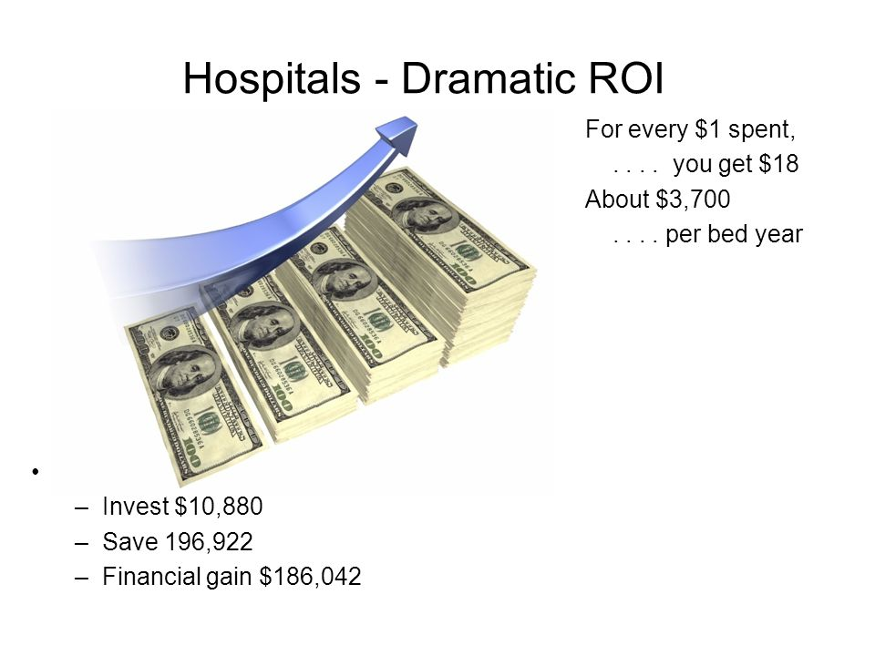 Hospitals - Dramatic ROI Over 5 years –Invest $10,880 –Save 196,922 –Financial gain $186,042 For every $1 spent,....