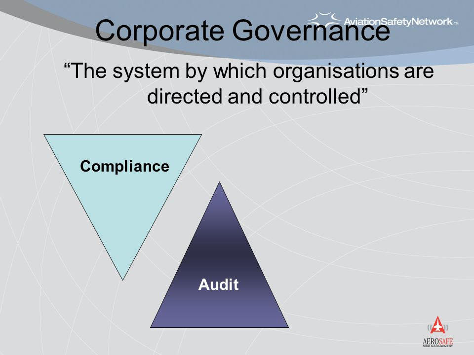 Corporate Governance The system by which organisations are directed and controlled Compliance Audit