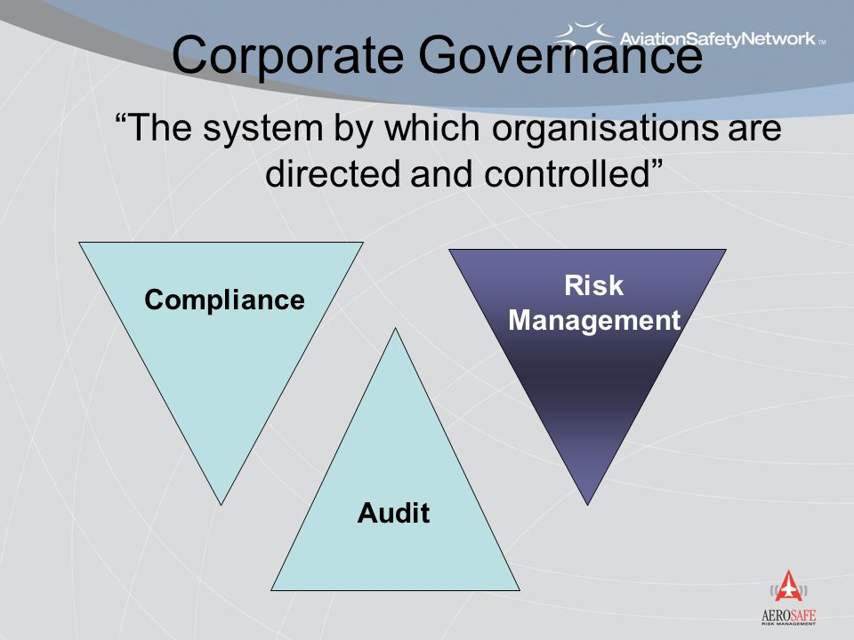 Corporate Governance The system by which organisations are directed and controlled Compliance Audit Risk Management