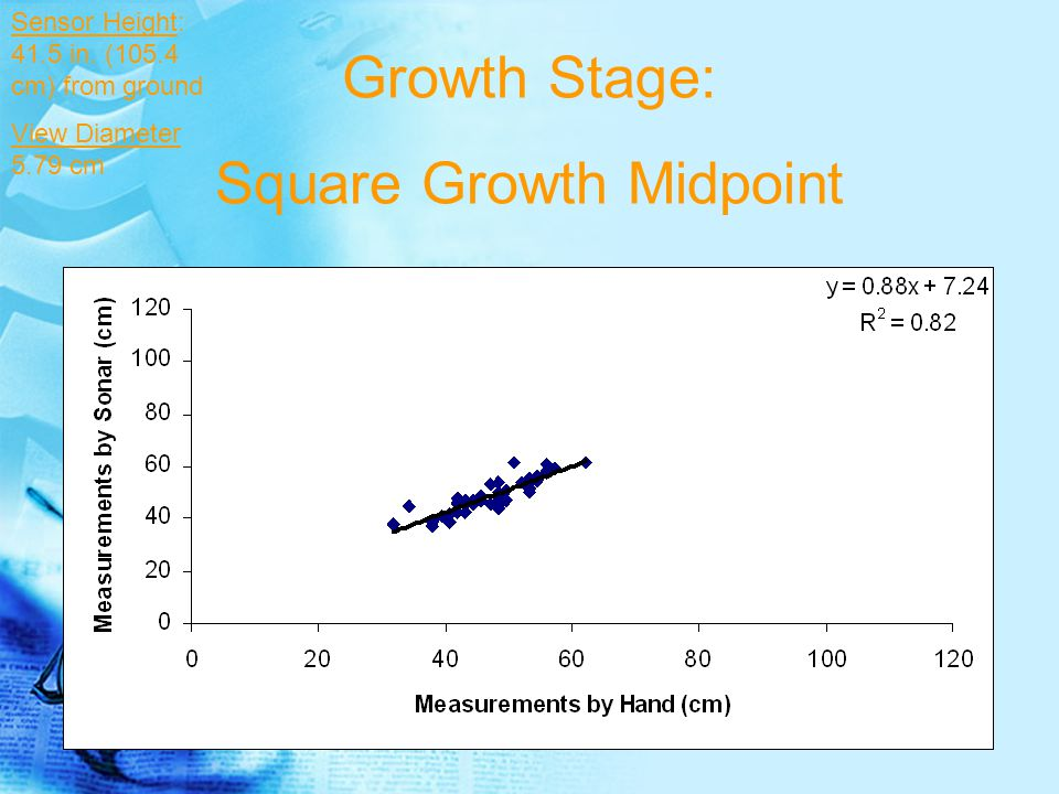 Growth Stage: White Bloom Sensor Height: 43 in. (109.2 cm) from ground View Diameter 5.99 cm