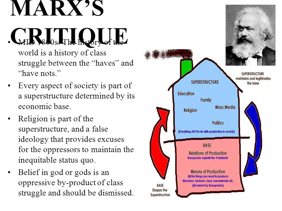 "MARX'S CRITIQUE MID 1800s: The history of the world is a history of class struggle between the ""haves"" and ""have nots."" Every aspect of society is par"