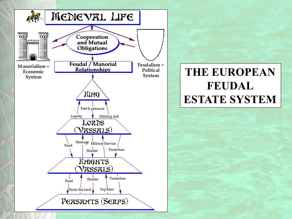 THE EUROPEAN FEUDAL ESTATE SYSTEM