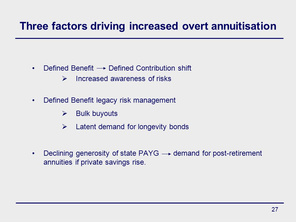 27 Three factors driving increased overt annuitisation Defined Benefit Defined Contribution shift  Increased awareness of risks Defined Benefit legacy risk management  Bulk buyouts  Latent demand for longevity bonds Declining generosity of state PAYG demand for post-retirement annuities if private savings rise.