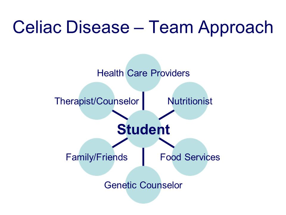 Celiac Disease – Team Approach Student Health Care Providers NutritionistFood ServicesGenetic CounselorFamily/FriendsTherapist/Counselor
