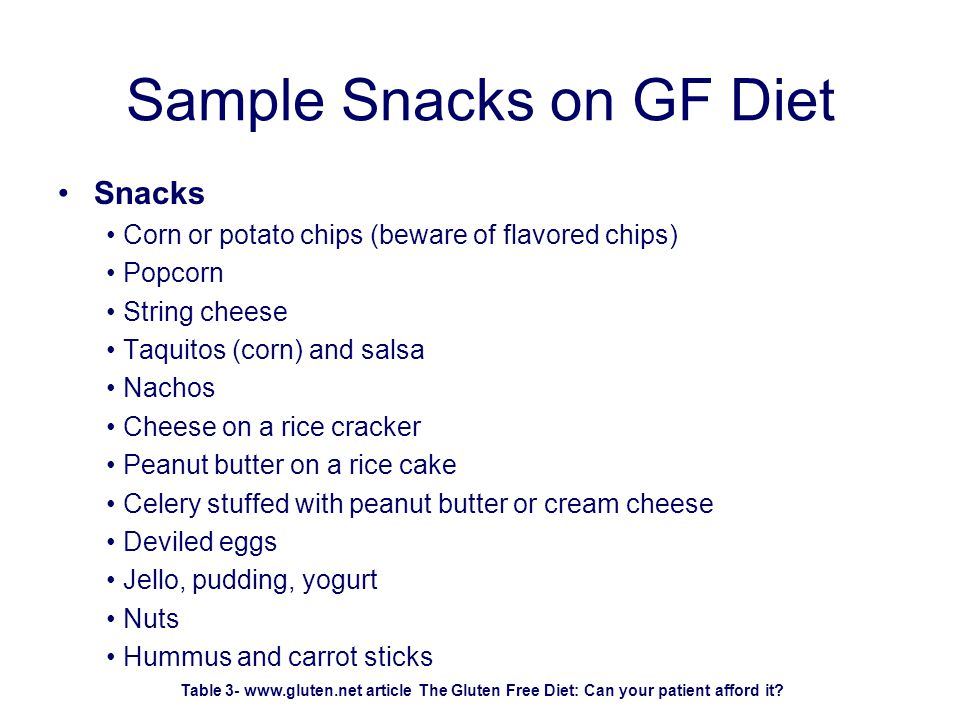 Sample Snacks on GF Diet Snacks Corn or potato chips (beware of flavored chips) Popcorn String cheese Taquitos (corn) and salsa Nachos Cheese on a rice cracker Peanut butter on a rice cake Celery stuffed with peanut butter or cream cheese Deviled eggs Jello, pudding, yogurt Nuts Hummus and carrot sticks Table 3- www.gluten.net article The Gluten Free Diet: Can your patient afford it
