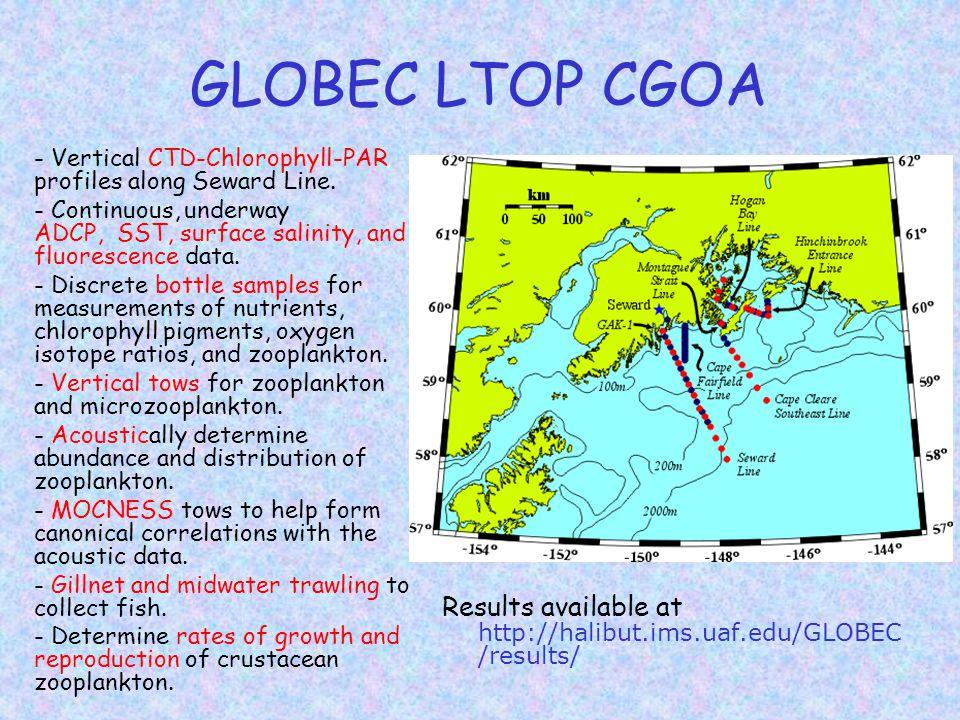 GLOBEC LTOP CGOA - Vertical CTD-Chlorophyll-PAR profiles along Seward Line.