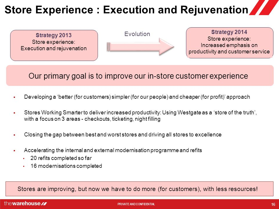 PRIVATE AND CONFIDENTIAL Store Experience : Execution and Rejuvenation  Developing a 'better (for customers) simpler (for our people) and cheaper (for profit)' approach  Stores Working Smarter to deliver increased productivity: Using Westgate as a 'store of the truth', with a focus on 3 areas - checkouts, ticketing, night filling  Closing the gap between best and worst stores and driving all stores to excellence  Accelerating the internal and external modernisation programme and refits 20 refits completed so far 16 modernisations completed 16 Our primary goal is to improve our in-store customer experience Strategy 2014 Store experience: Increased emphasis on productivity and customer service Evolution Stores are improving, but now we have to do more (for customers), with less resources.