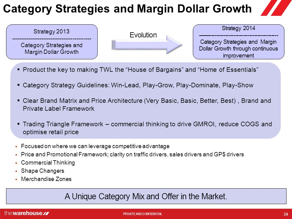 PRIVATE AND CONFIDENTIAL Category Strategies and Margin Dollar Growth  Focused on where we can leverage competitive advantage  Price and Promotional Framework; clarity on traffic drivers, sales drivers and GP$ drivers  Commercial Thinking  Shape Changers  Merchandise Zones Strategy 2013 ------------------------------------------- Category Strategies and Margin Dollar Growth Strategy 2014 ----------------------------------------------- Category Strategies and Margin Dollar Growth through continuous improvement Evolution A Unique Category Mix and Offer in the Market.