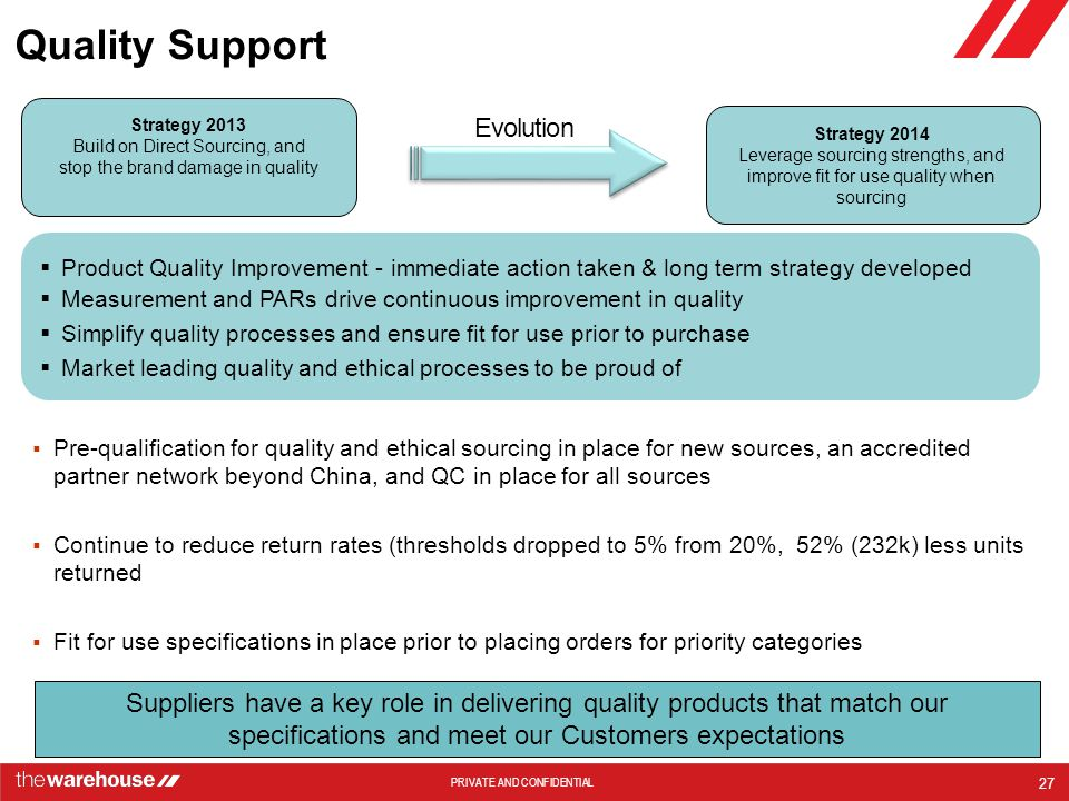 PRIVATE AND CONFIDENTIAL Quality Support  Pre-qualification for quality and ethical sourcing in place for new sources, an accredited partner network beyond China, and QC in place for all sources  Continue to reduce return rates (thresholds dropped to 5% from 20%, 52% (232k) less units returned  Fit for use specifications in place prior to placing orders for priority categories  Product Quality Improvement - immediate action taken & long term strategy developed  Measurement and PARs drive continuous improvement in quality  Simplify quality processes and ensure fit for use prior to purchase  Market leading quality and ethical processes to be proud of Strategy 2013 Build on Direct Sourcing, and stop the brand damage in quality Strategy 2014 Leverage sourcing strengths, and improve fit for use quality when sourcing Evolution 27 Suppliers have a key role in delivering quality products that match our specifications and meet our Customers expectations