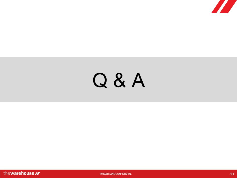 PRIVATE AND CONFIDENTIAL Q & A 53