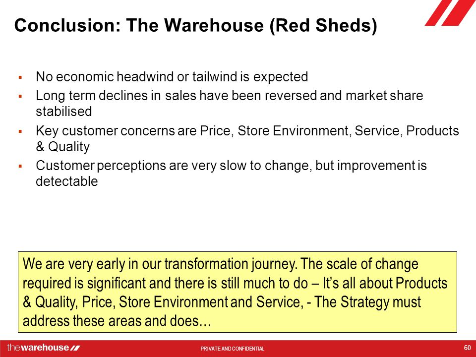 PRIVATE AND CONFIDENTIAL Conclusion: The Warehouse (Red Sheds)  No economic headwind or tailwind is expected  Long term declines in sales have been reversed and market share stabilised  Key customer concerns are Price, Store Environment, Service, Products & Quality  Customer perceptions are very slow to change, but improvement is detectable 60 We are very early in our transformation journey.