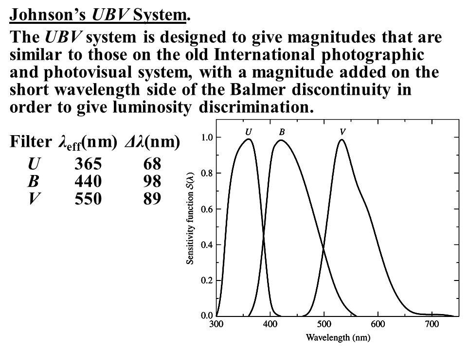 Johnson's UBV System.