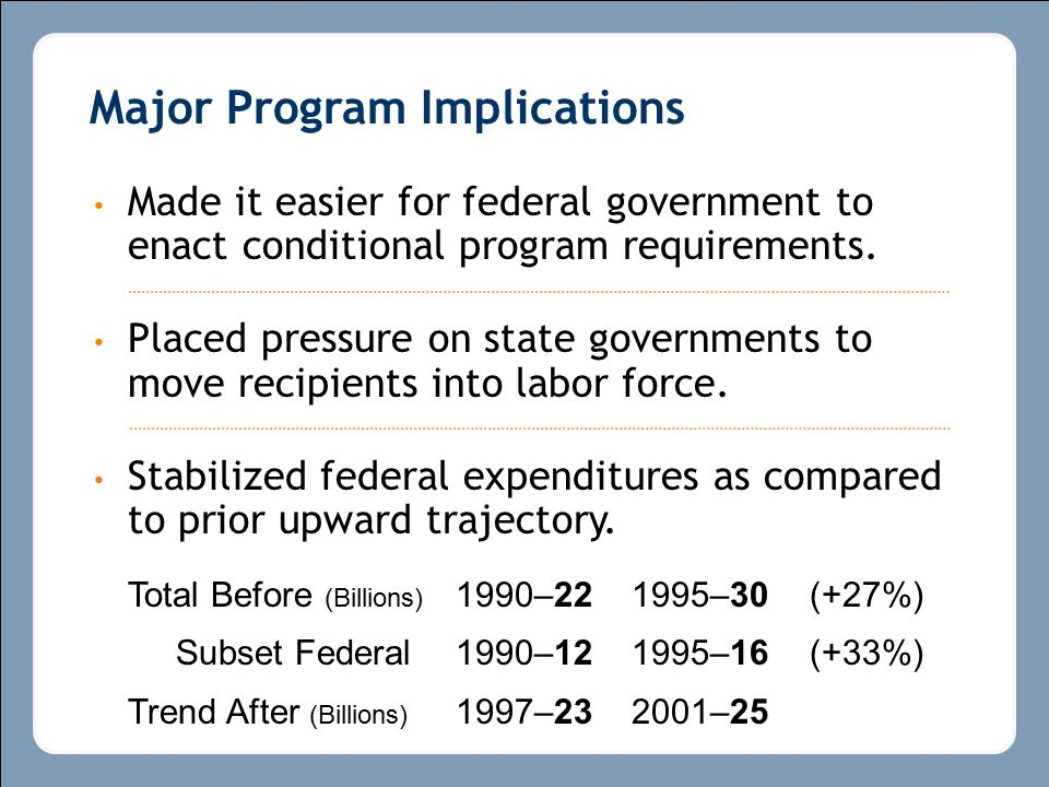Made it easier for federal government to enact conditional program requirements.