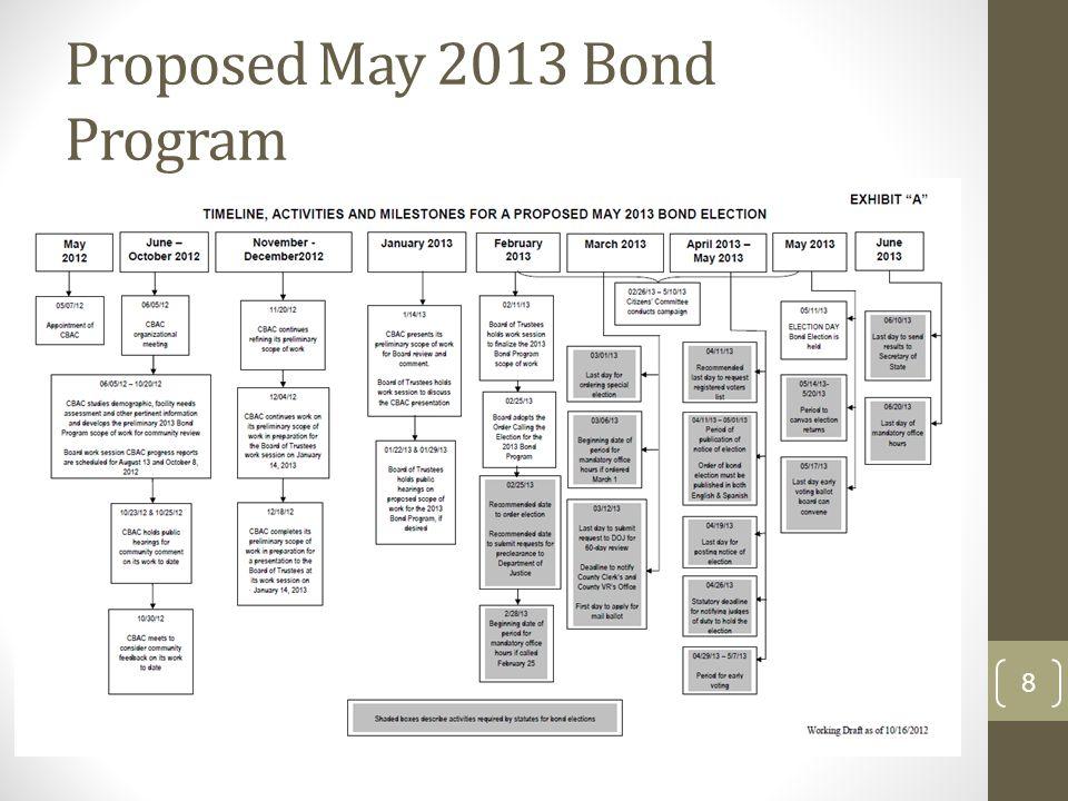 Proposed May 2013 Bond Program 8