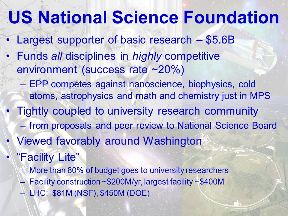 30 November 2004 /EPP2010-2 US National Science Foundation Largest supporter of basic research – $5.6B Funds all disciplines in highly competitive environment (success rate ~20%) –EPP competes against nanoscience, biophysics, cold atoms, astrophysics and math and chemistry just in MPS Tightly coupled to university research community –from proposals and peer review to National Science Board Viewed favorably around Washington Facility Lite –More than 80% of budget goes to university researchers –Facility construction ~$200M/yr, largest facility ~$400M –LHC: $81M (NSF), $450M (DOE)