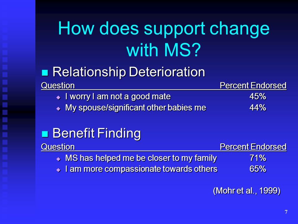 7 How does support change with MS? Relationship Deterioration Relationship Deterioration QuestionPercent Endorsed  I worry I am not a good mate 45% 