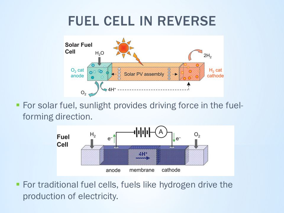 FUEL CELL IN REVERSE  For solar fuel, sunlight provides driving force in the fuel- forming direction.  For traditional fuel cells, fuels like hydrog