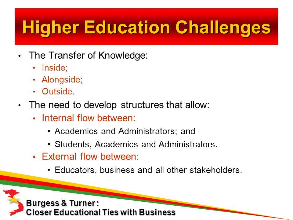 The Transfer of Knowledge: Inside; Alongside; Outside.