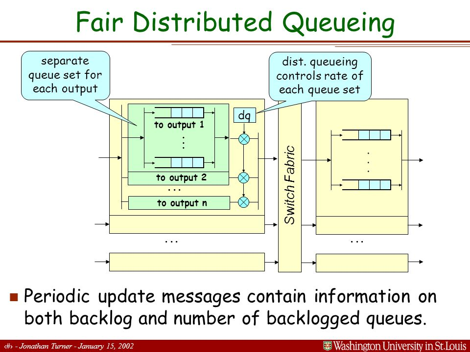19 - Jonathan Turner - January 15, 2002 Fair Distributed Queueing Periodic update messages contain information on both backlog and number of backlogged queues....