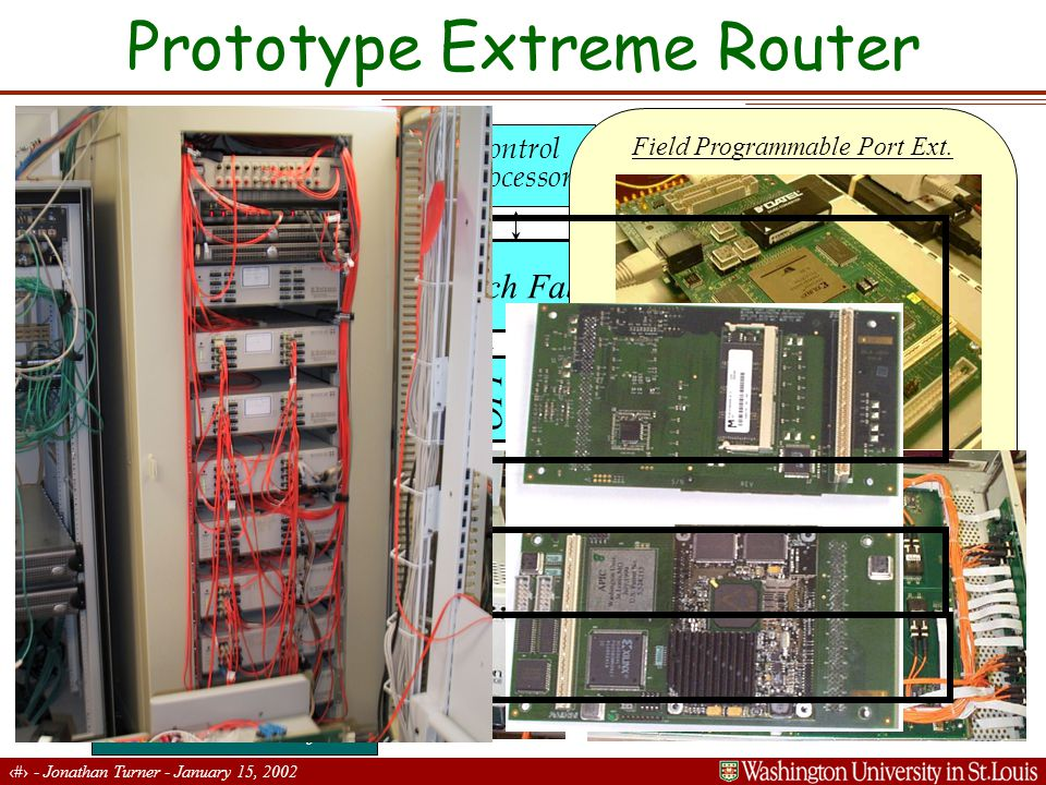 4 - Jonathan Turner - January 15, 2002 Switch Fabric IPPOPP FPX SPC TI IPPOPP FPX SPC TI IPPOPP FPX SPC TI IPPOPP FPX SPC TI IPPOPP FPX SPC TI IPPOPP FPX SPC TI Control Processor Prototype Extreme Router Field Programmable Port Ext.