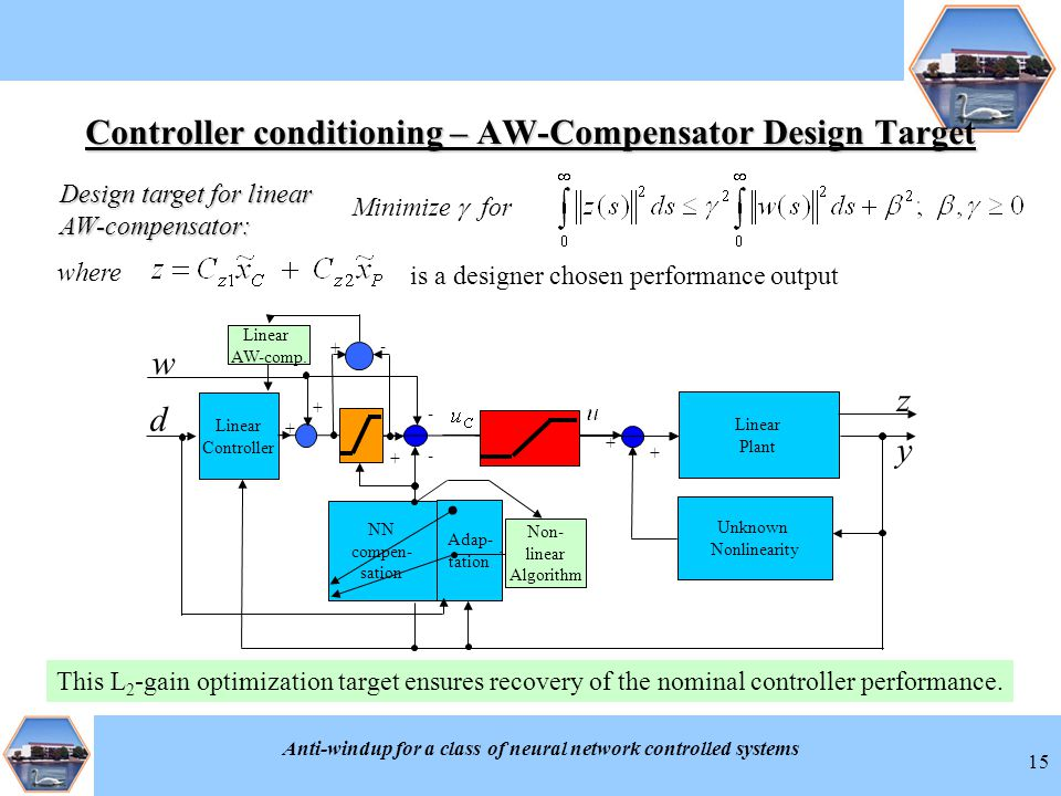Anti-windup for a class of neural network controlled systems 15 Controller conditioning – AW-Compensator Design Target + NN compen- sation - Unknown N