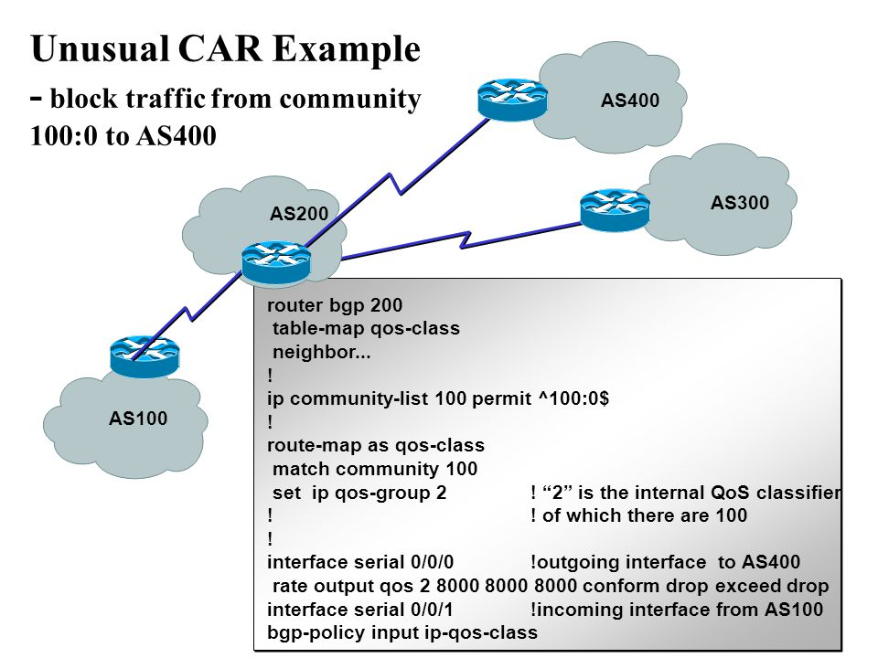 router bgp 200 table-map qos-class neighbor... ! ip community-list 100 permit ^100:0$ ! route-map as qos-class match community 100 set ip qos-group 2!