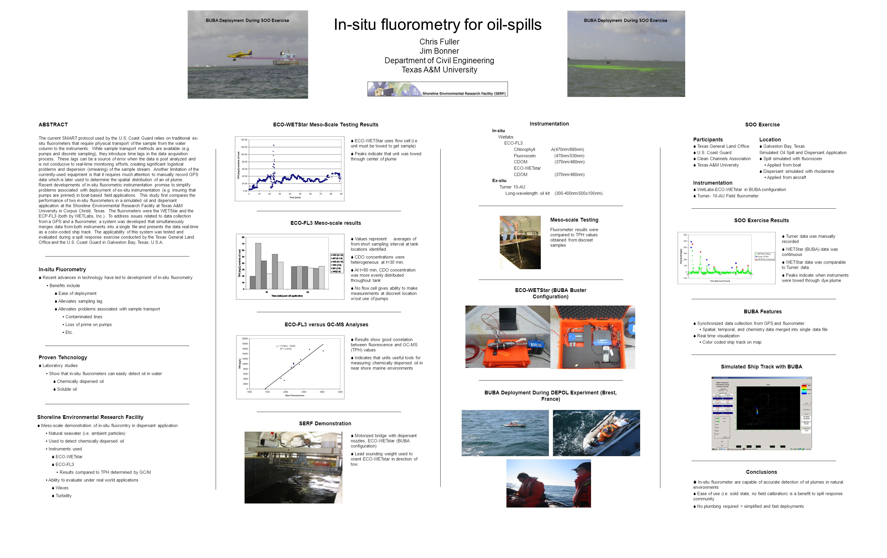 In-situ fluorometry for oil-spills Chris Fuller Jim Bonner Department of Civil Engineering Texas A&M University ABSTRACT The current SMART protocol used by the U.S.