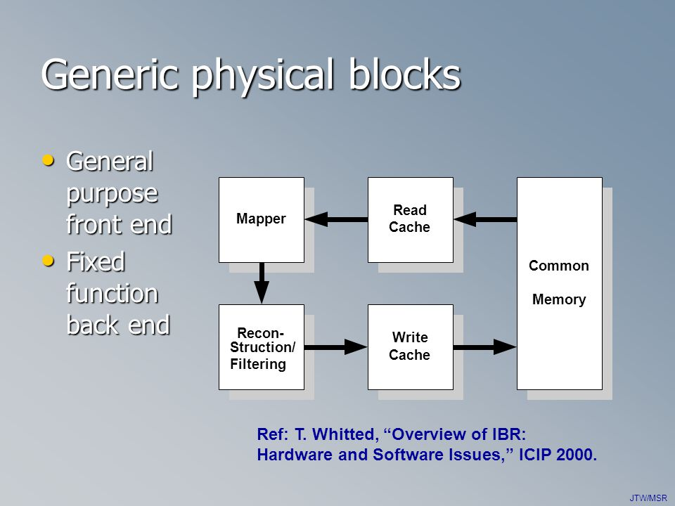 JTW/MSR Generic physical blocks General purpose front end General purpose front end Fixed function back end Fixed function back end Read Cache Write Cache Mapper Recon- Struction/ Filtering Common Memory Ref: T.