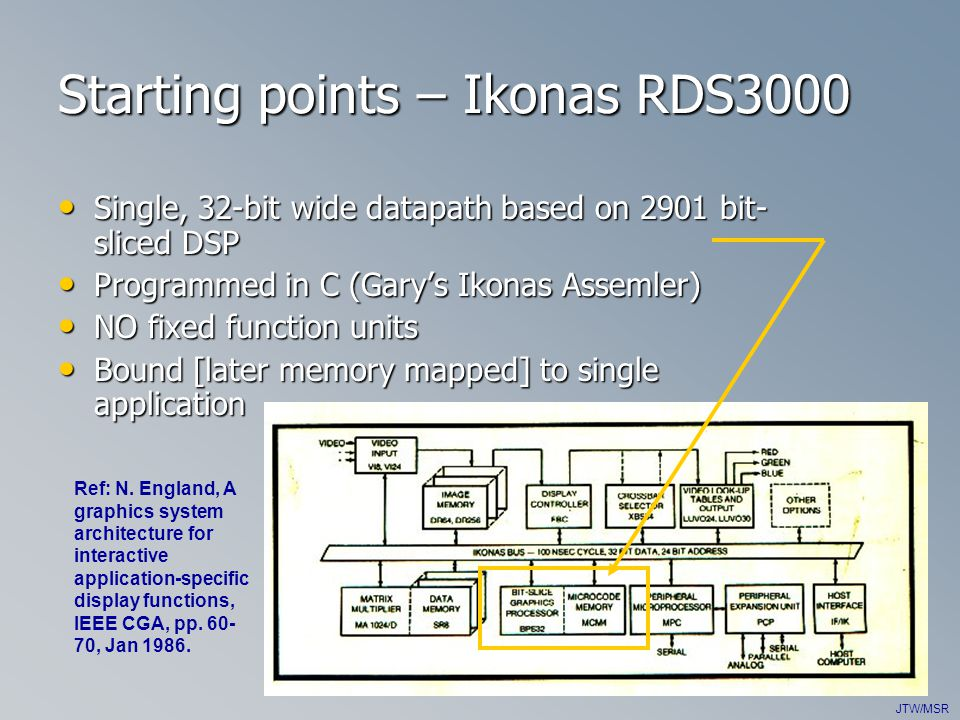 JTW/MSR Starting points – Ikonas RDS3000 Single, 32-bit wide datapath based on 2901 bit- sliced DSP Single, 32-bit wide datapath based on 2901 bit- sliced DSP Programmed in C (Gary's Ikonas Assemler) Programmed in C (Gary's Ikonas Assemler) NO fixed function units NO fixed function units Bound [later memory mapped] to single application Bound [later memory mapped] to single application Ref: N.