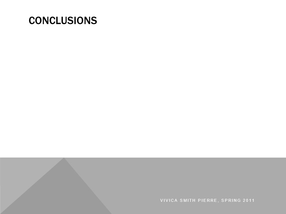 CONCLUSIONS VIVICA SMITH PIERRE, SPRING 2011