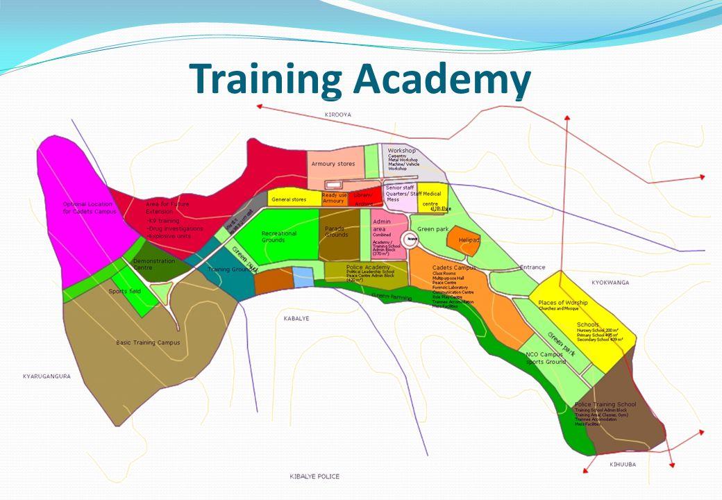 Training Academy
