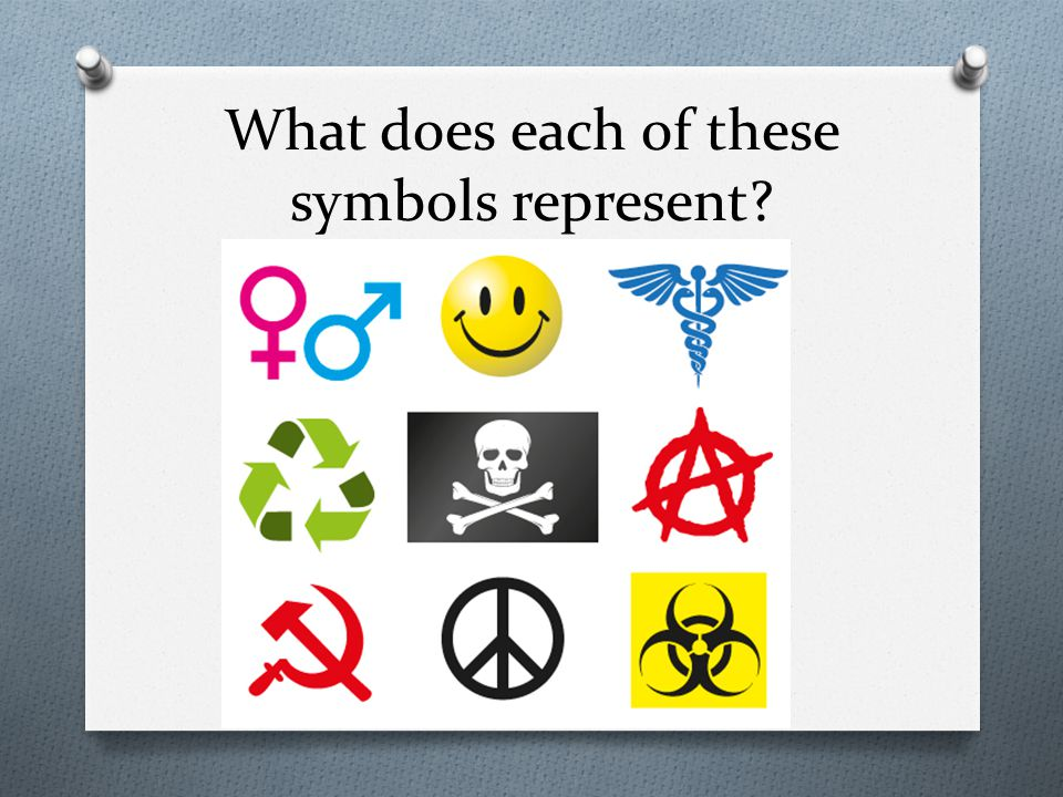 What does each of these symbols represent?