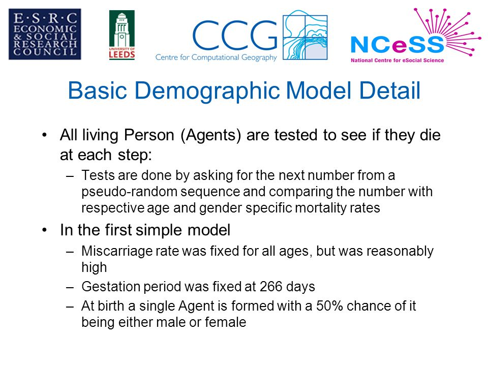 Basic Demographic Model Detail All living Person (Agents) are tested to see if they die at each step: –Tests are done by asking for the next number from a pseudo-random sequence and comparing the number with respective age and gender specific mortality rates In the first simple model –Miscarriage rate was fixed for all ages, but was reasonably high –Gestation period was fixed at 266 days –At birth a single Agent is formed with a 50% chance of it being either male or female