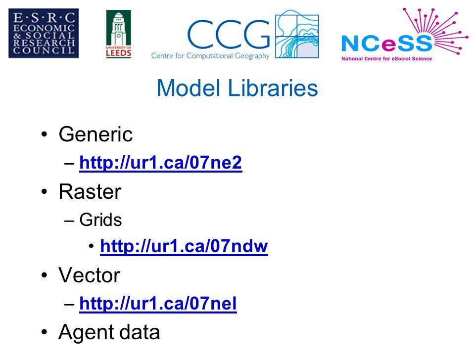 Model Libraries Generic –http://ur1.ca/07ne2http://ur1.ca/07ne2 Raster –Grids http://ur1.ca/07ndw Vector –http://ur1.ca/07nelhttp://ur1.ca/07nel Agent data