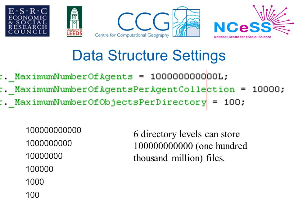 Data Structure Settings 100000000000 1000000000 10000000 100000 1000 100 6 directory levels can store 100000000000 (one hundred thousand million) files.