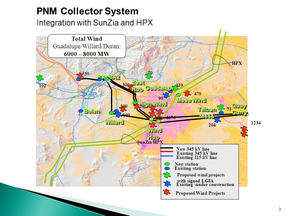 3 PNM Collector System Integration with SunZia and HPXBelenBelen 100 90 70 GuadalupeGuadalupe 102 110 51 204 470 100 150 300 BA BA2 700 Total Wind Guadalupe/Willard/Duran: 6000 – 8000 MW 4676 1234 HPX SunZia/HPX WillardWillard WindHubWindHub High Wind East Hub Mesa Wind QuayCurryQuayCurry Taiban Mesa New station Existing station Proposed wind projects with signed LGIA Existing \under construction Existing 115 kV line New 345 kV line Proposed Wind Projects Existing 345 kV line