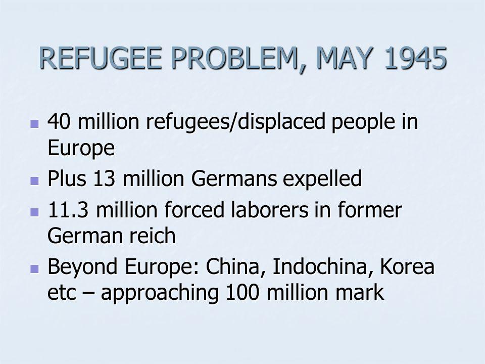 REFUGEE PROBLEM, MAY 1945 40 million refugees/displaced people in Europe 40 million refugees/displaced people in Europe Plus 13 million Germans expell