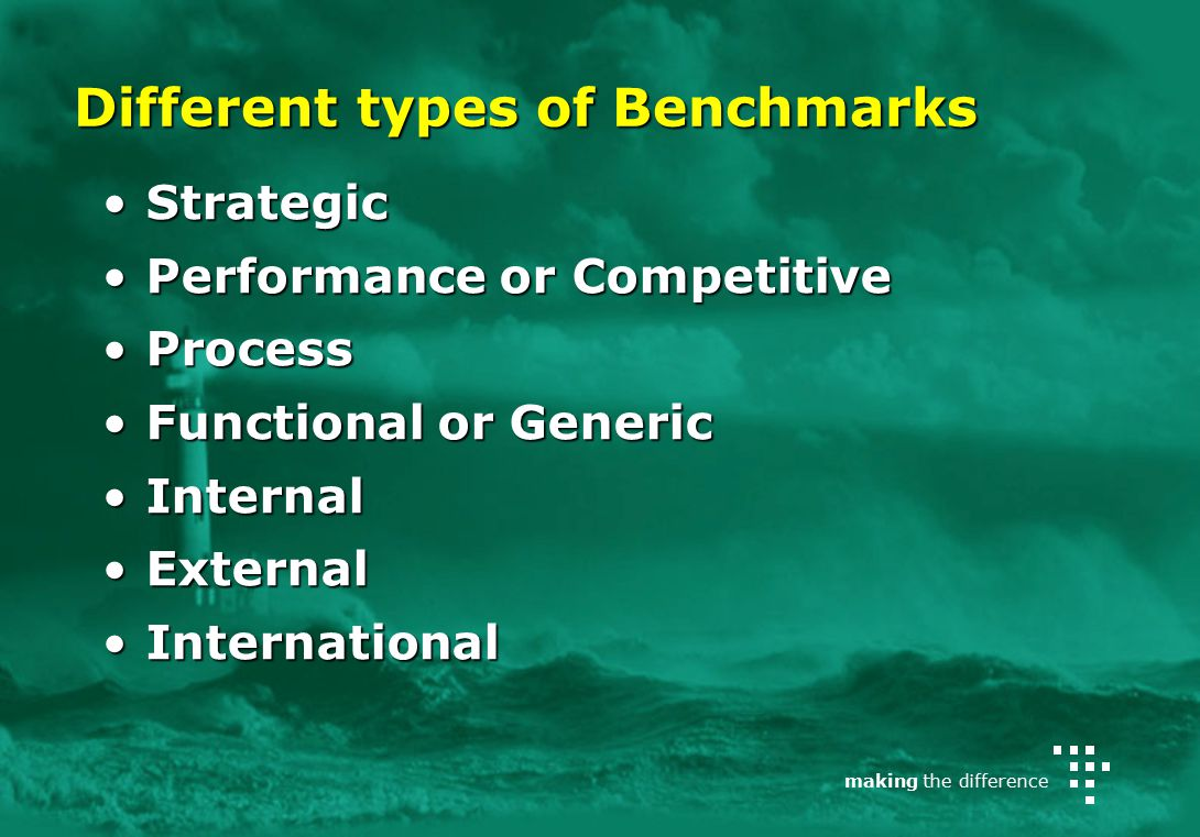 making the difference Different types of Benchmarks StrategicStrategic Performance or CompetitivePerformance or Competitive ProcessProcess Functional