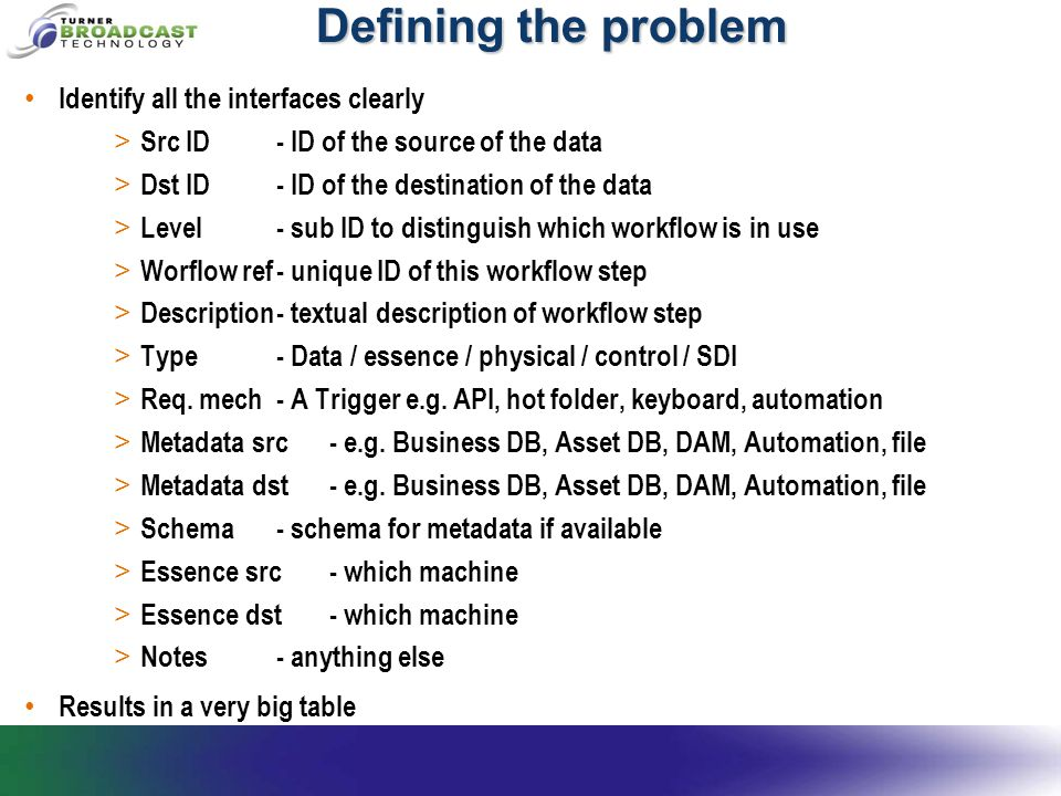 Defining the problem Identify all the interfaces clearly > Src ID- ID of the source of the data > Dst ID- ID of the destination of the data > Level- s