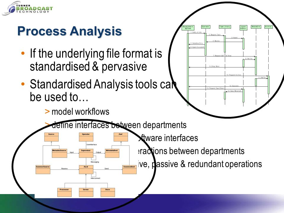 Process Analysis If the underlying file format is standardised & pervasive Standardised Analysis tools can be used to… > model workflows > define interfaces between departments > create service oriented software interfaces > define, track & model interactions between departments > define, track & model active, passive & redundant operations