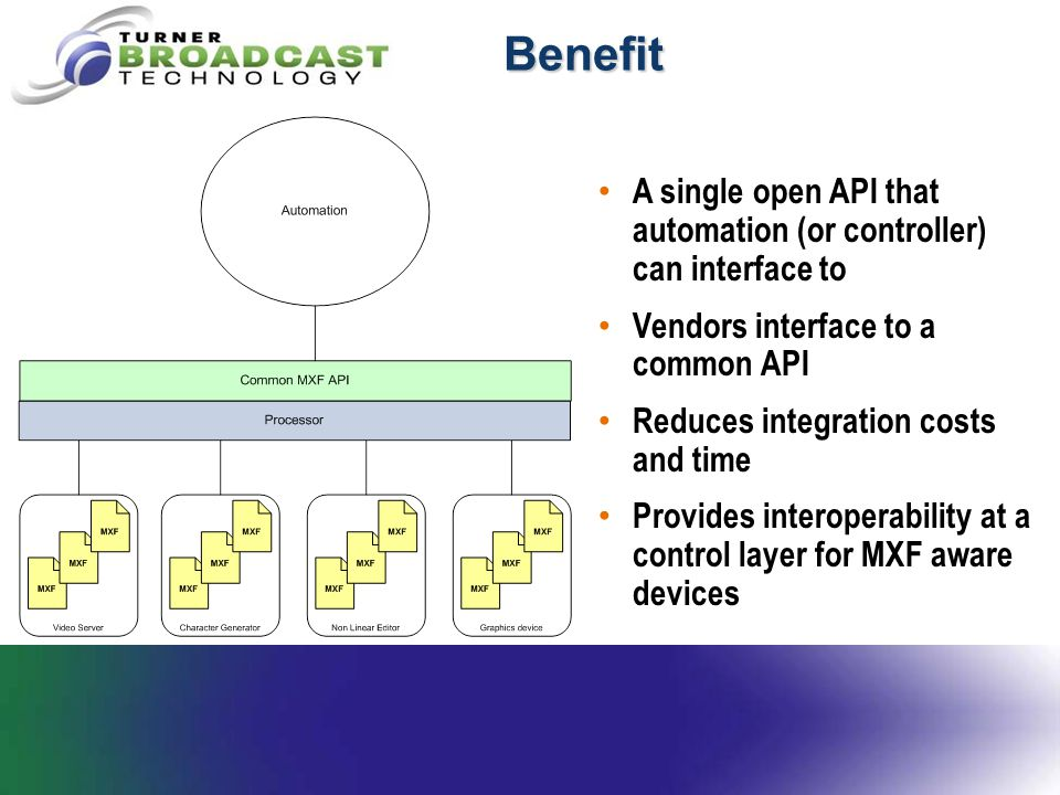Benefit A single open API that automation (or controller) can interface to Vendors interface to a common API Reduces integration costs and time Provides interoperability at a control layer for MXF aware devices