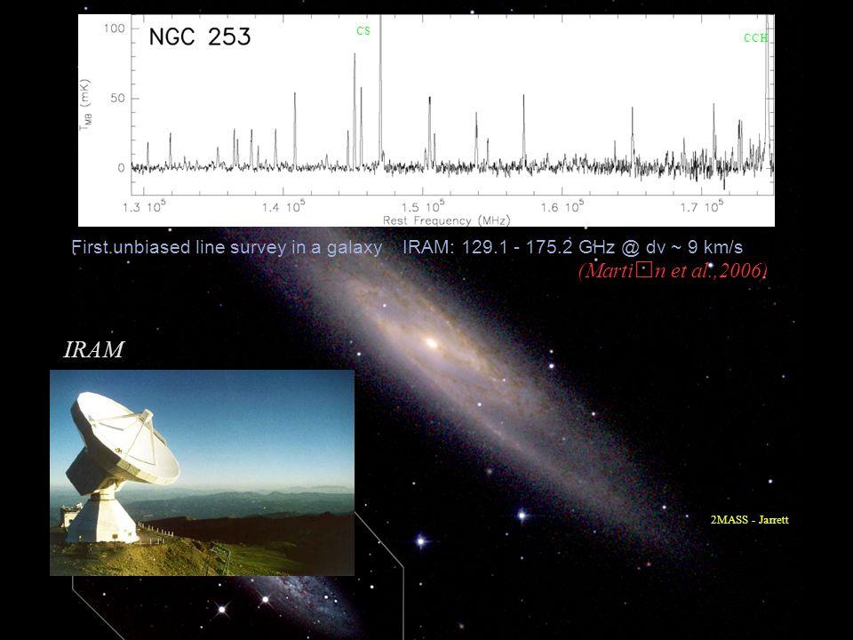 12 October 2007Space Telescope Science Institute NGC 253 2mm survey IRAM 30 m NGC 253 SURVEY (Martin et al.,2006) First unbiased line survey in a gala