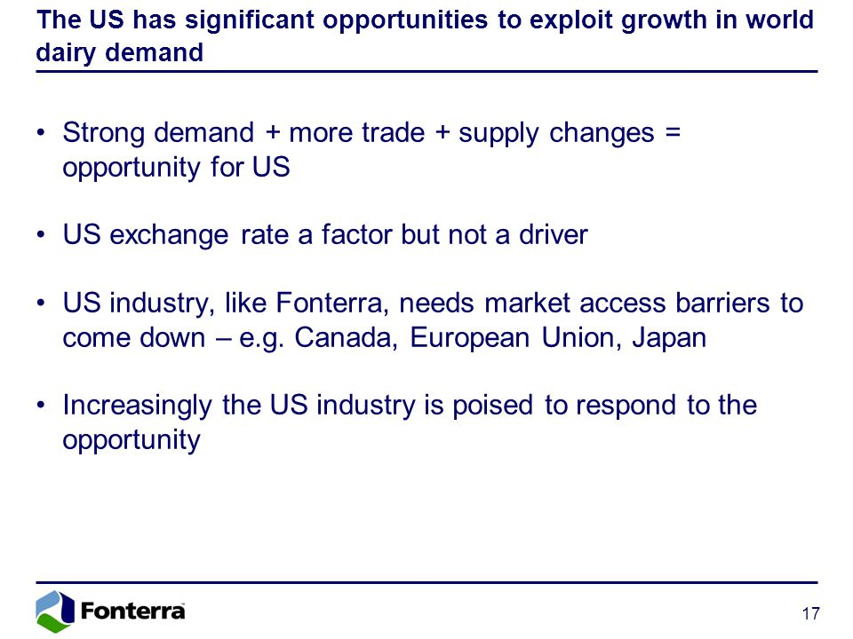 17 The US has significant opportunities to exploit growth in world dairy demand Strong demand + more trade + supply changes = opportunity for US US ex