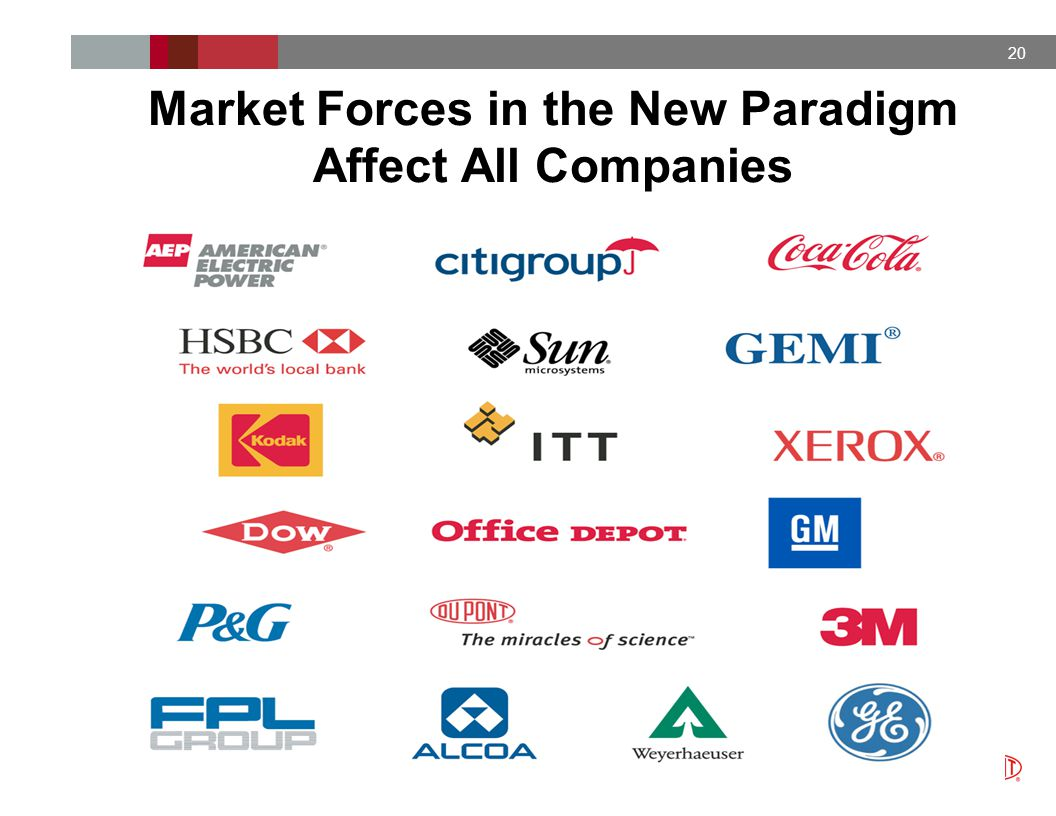 20 Market Forces in the New Paradigm Affect All Companies