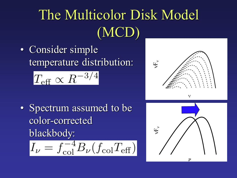 The Multicolor Disk Model (MCD) Consider simple temperature distribution:Consider simple temperature distribution: Spectrum assumed to be color-correc