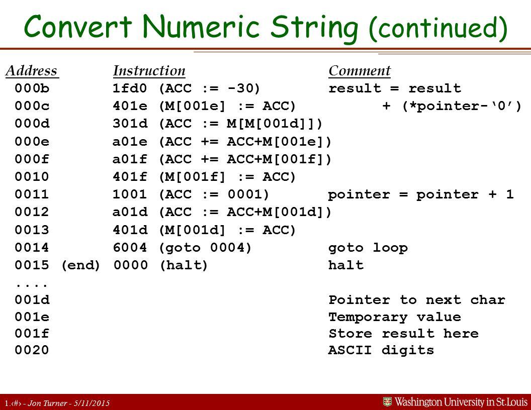 1.19 - Jon Turner - 5/11/2015 Convert Numeric String (continued) AddressInstructionComment 000b 1fd0 (ACC := -30) result = result 000c 401e (M[001e] := ACC) + (*pointer-'0') 000d 301d (ACC := M[M[001d]]) 000e a01e ( ACC += ACC+ M[001e]) 000f a01f ( ACC += ACC+ M[001f]) 0010 401f (M[001f] := ACC) 0011 1001 (ACC := 0001) pointer = pointer + 1 0012 a01d (ACC := ACC+M[001d]) 0013 401d (M[001d] := ACC) 0014 6004 (goto 0004)goto loop 0015 (end)0000 (halt)halt....
