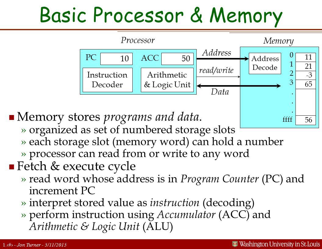 1.6 - Jon Turner - 5/11/2015 Basic Processor & Memory n Memory stores programs and data.